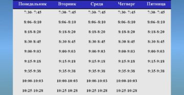 Режим график проветривания в детском саду по санпин образец