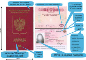 Как следь за гран паспорт