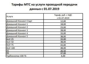 Мтс изменение тарифов в 2019 году