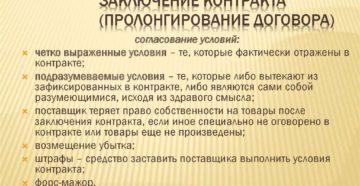 Процесс пролонгации договора