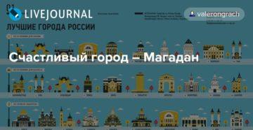 Какой самый лучший город для жизни в россии