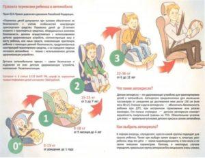 Правила перевозки детей в россии в автомобиле