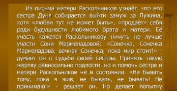 Анализ письмо маме раскольникова