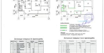 Проект перепланировки квартиры для согласования образец в белгороде
