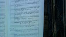 Готовый дневник по производственной практике в педиатрии при сестринском деле